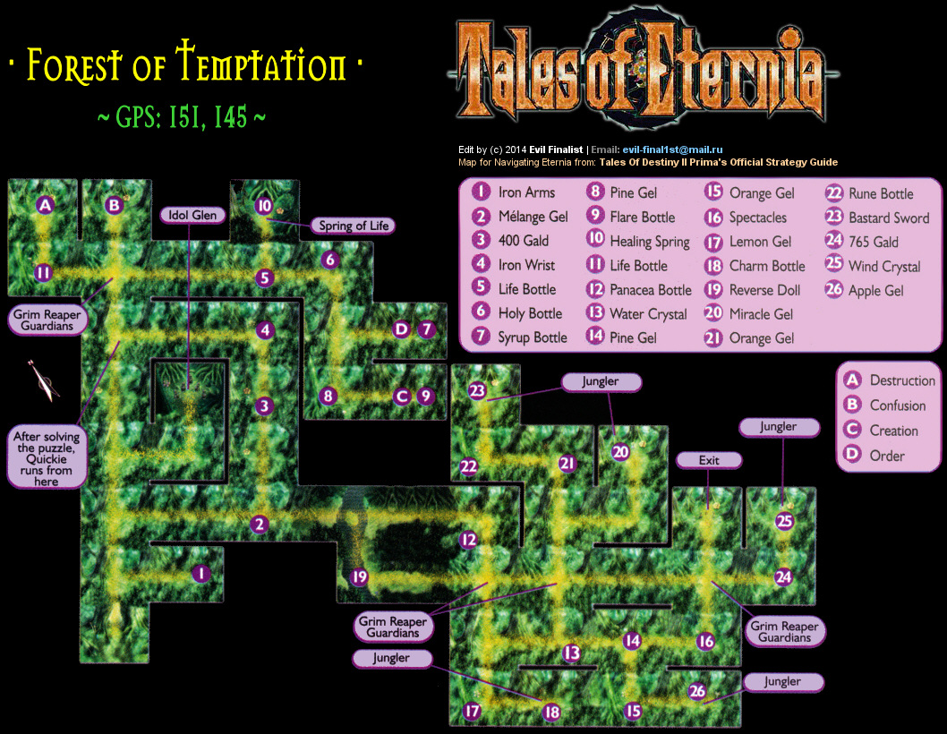 Temple Of Tales Karty